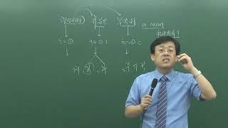 [박문각종로학원] 2020년 노무사 2차 GS0기 조홍…
