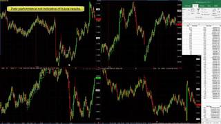Forex Blog - 3 Step Easy Forex Trading System July 8, 2016