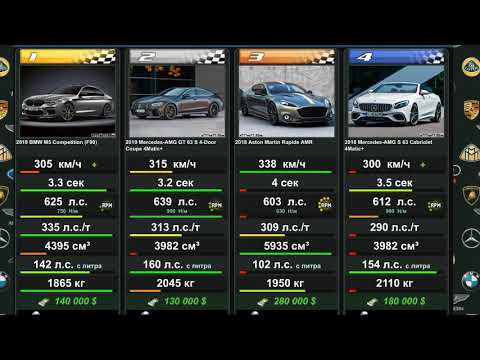 M5 Competition F90 Vs AMG GT 63 S 4matic+ Vs A.M. Rapid AMR Vs S63 AMG 4matic+