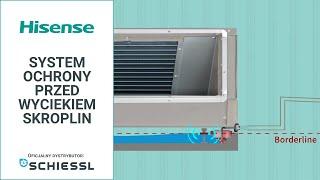 Hisense, System ochrony przed wyciekiem skroplin
