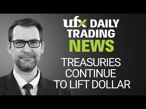UFXDaily Forex Currency Trading News 26-April-2018