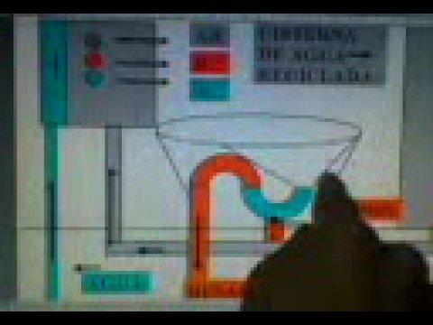 Inodoro ahorrador de agua youtube - Ahorrador de agua ...