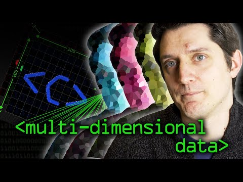 Multi-Dimensional Data (as used in Tensors) - Computerphile