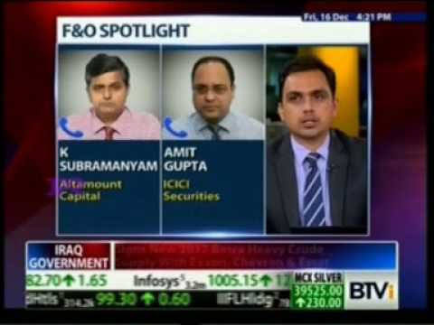 16 Dec 2016 BTVi World Of Derivatives Mr Amit Gupta ICICI Securities