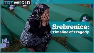 Timeline of the Srebrenica Genocide