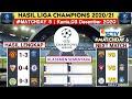 Hasil liga champion tadi malam | Juventus vs Dynamo kiev | Ferencvaros vs Barcelona | Mu vs psg MP3