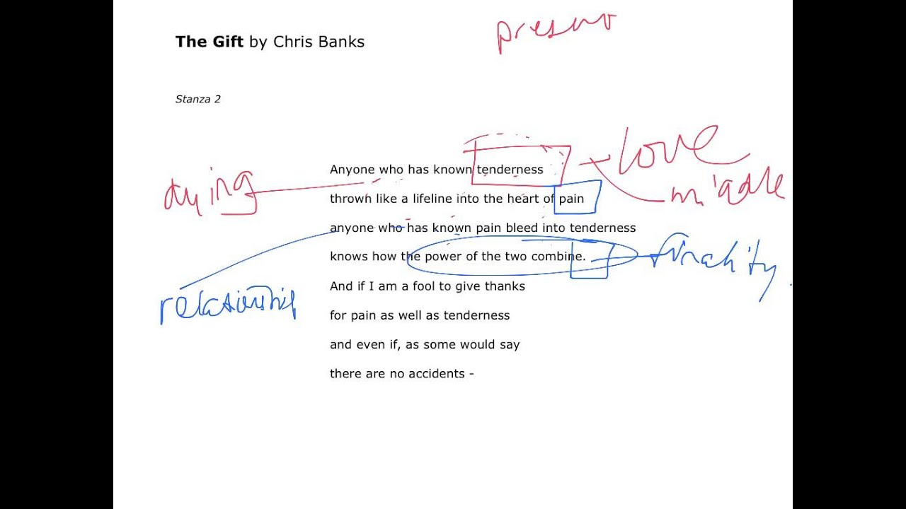 igcse poetry deep and dangerous lessons teach the gift by chris banks poetry analysis