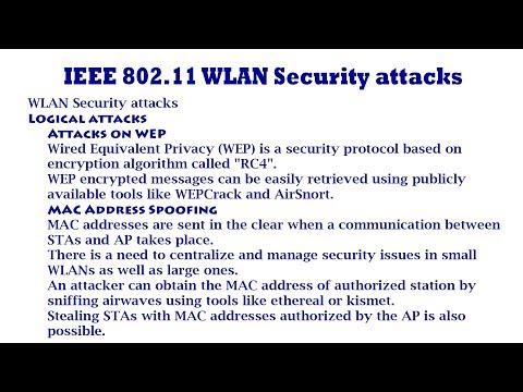 IEEE 802.11 WLAN Security attacks - Part : 01