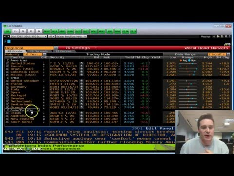 Bloomberg Terminal: Video 2: Introduction to functions for News, Equity, and Bonds