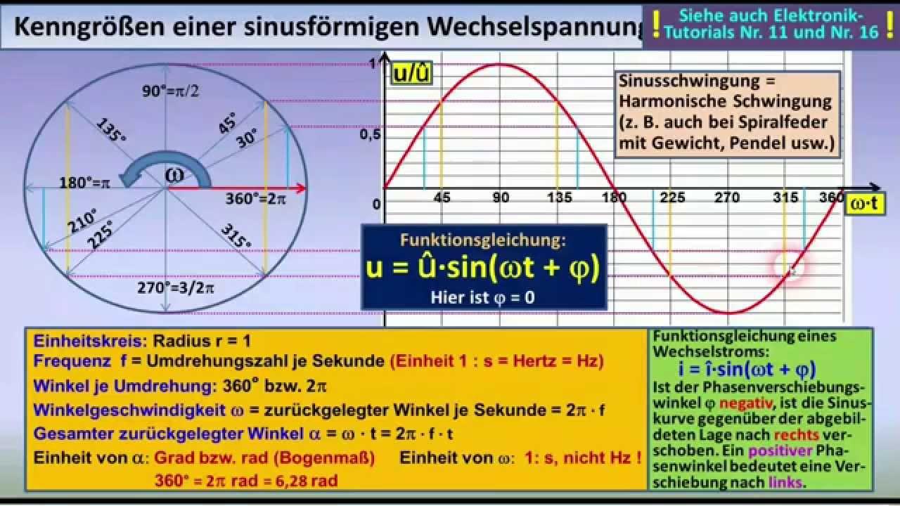 Nett Mathematik Tutorials Zeitgenössisch - Gemischte Übungen ...