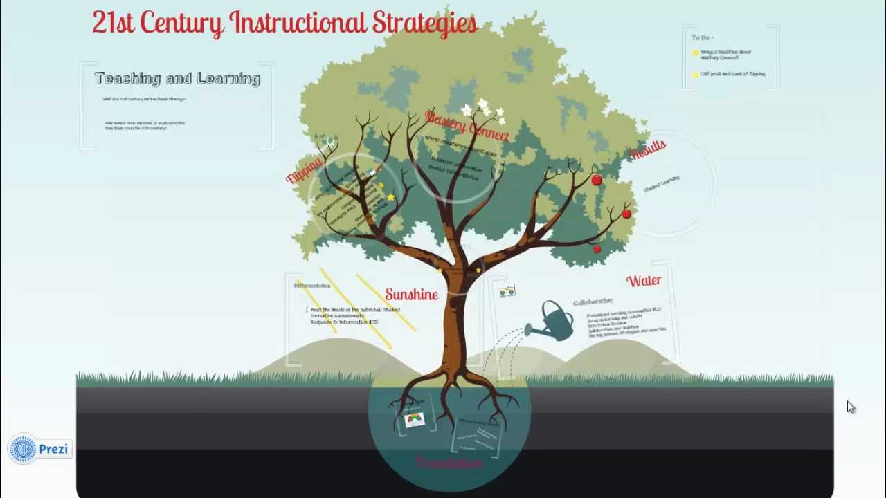 Download 21st Century Instructional Strategies