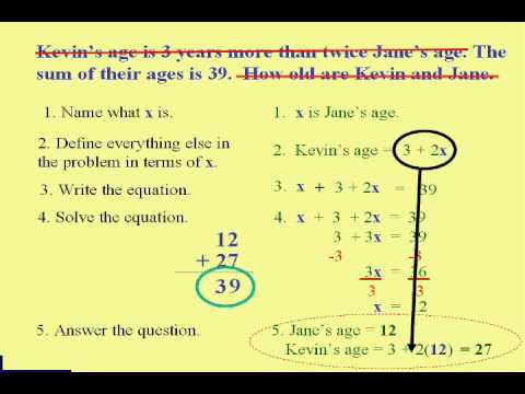 beginning algebra word problem steps