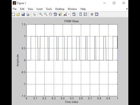 MATLAB Program to generate PWM Wave m file