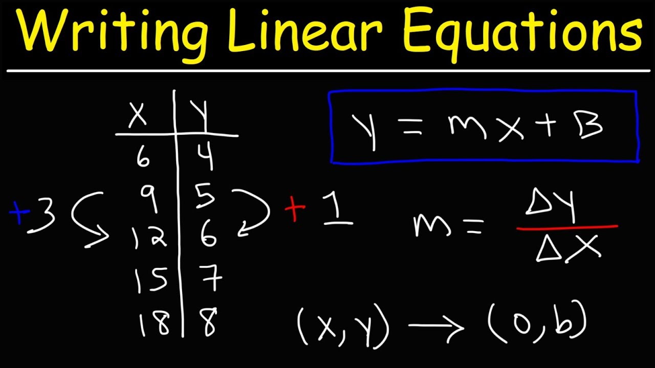 How To Write a Linear Equation From a Function Table