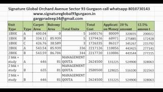 Get Application Form Free Signature Global Orchard Avenue Sector 93 Gurgaon