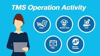 ระบบบริหารจัดการงานขนส่ง Transport Management System (TMS)