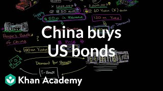 China buys US bonds | Money, banking and central banks  | Finance & Capital Markets | Khan Academy