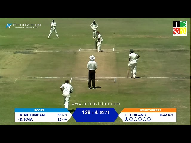 Logan Cup 2020/21 | Southern Rocks v Mountaineers | Day 3
