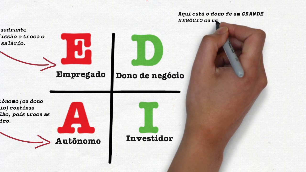 Ebook Pai Rico Pai Pobre