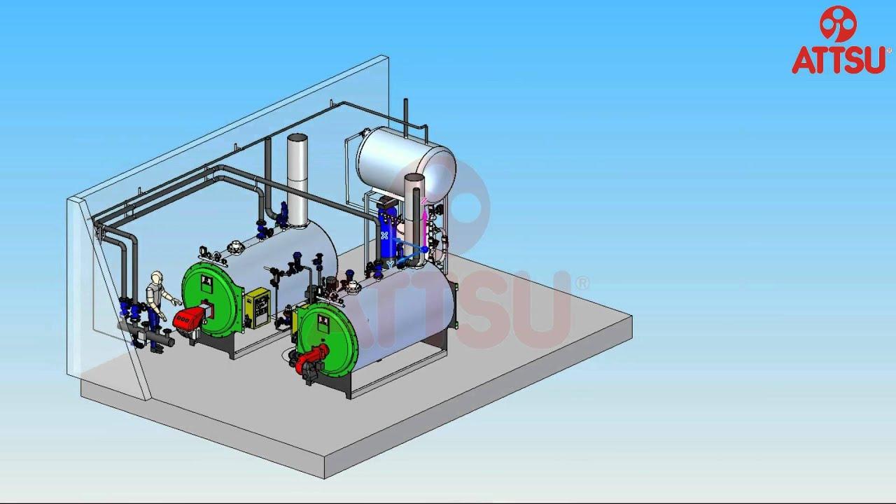 ATTSU - Sala de calderas RL - RL Steam boilers room - Caldera de ...