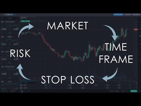 4 Things to Always Do Before You Start Trading