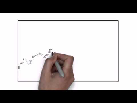 Head and Shoulders Pattern - Educational Video