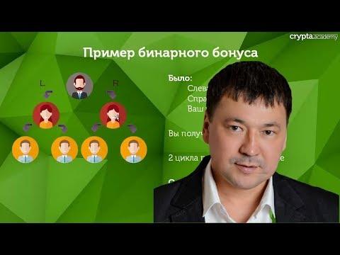 Видео Заработок в компании в интернете