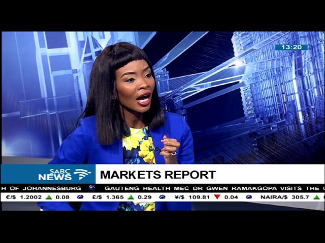 Markets report and analysis: 02 May 2018
