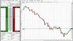 Day Trading +105 Ticks Using Code 3 On CL Market (Oil)
