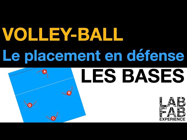 Volley-ball - Les bases du placement en défense en 4 contre 4