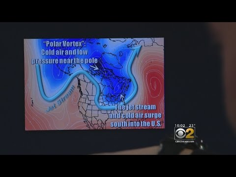 Could This Winter Be A Repeat Of 2013 With A Polar Vortex?
