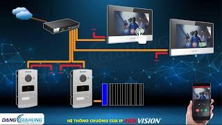 Hệ thống chuông cửa có hình IP Hikvision dành cho căn hộ, biệt thự