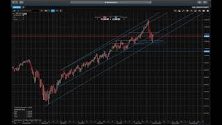 The Scary Nasdaq Story: MUST SEE NOW