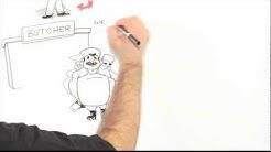 HighTower Whiteboard Animation: Brokers vs. Fiduciaries