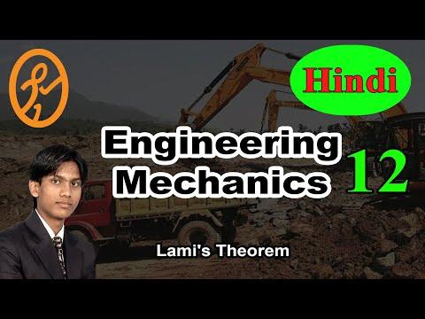 Lami's Theorem | Basics of Engineering...