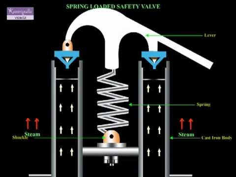 NA primer in addition Air Bags For Automobiles Materials And as well File Phased array beam additionally Information Security Awareness Concepts Standards in addition Intelligent Automatic Boom Barrier CE Approved High Security Boom Barrier Gate for Parking Lot Toll System SEWO X660. on principle of operation