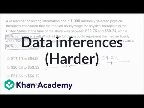 Data Inferences — Harder Example | Math | New SAT | Khan Academy