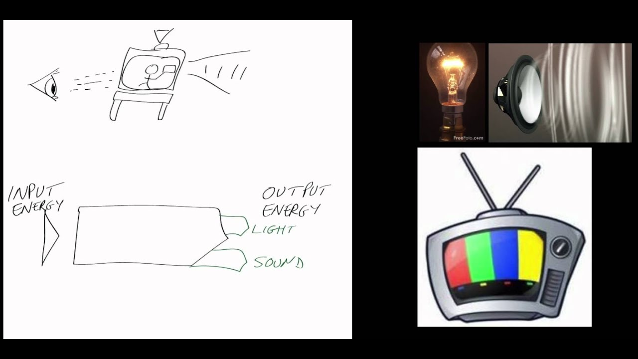 An Introduction To Sankey Diagrams Youtube Cat And Dog Repellent Circuit Diagram General Circuits