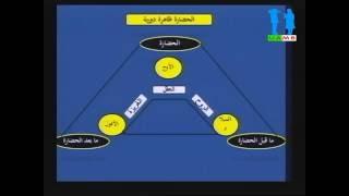 منظورمالك بن نبي في تناول المشكلة التربوية في العالم الإسلامي / نقيب عمر