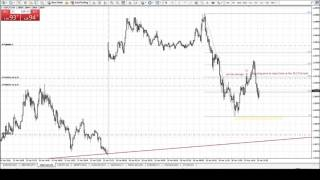 USDCAD - Shorting the Gap 18-04-2016