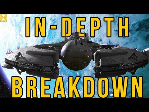 Lucrehulk COMPLETE Breakdown & Interior Tour | Star Wars CIS Ships