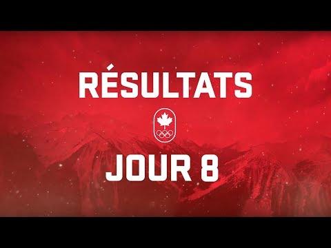 Résultats du jour 8 - Équipe Canada