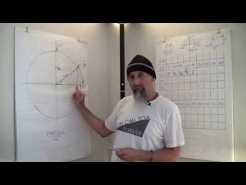 ASMR Math: How to Generate the Trigonometric Ratios Table for Unit Circle & Special Right Triangles