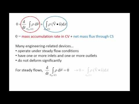 Thumbnail for Integral flow analysis