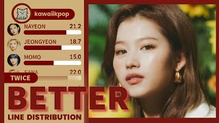 Download TWICE - Better (Line Distribution)
