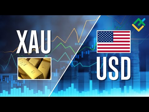 weekly-gold-xau-usd-analysis-forecast-on-13-17-july-2020-gold-signals