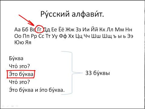 Бесплатные курсы русского для иностранцев. Урок 1. Русский алфавит.