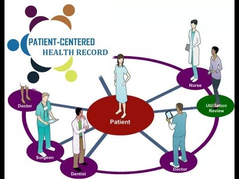 Patient Centered Health Record Presentation Video