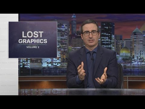 Last Week Tonight with John Oliver: Lost Graphics Vol. 2 (Web Exclusive)