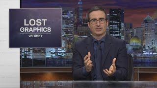 Lost Graphics Vol. 2 (Web Exclusive): Last Week Tonight with John Oliver (HBO)